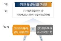 경기도, '제5차 국토종합계획' 국무회의 통과