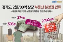 경기도, 2천 7백억 상당 체납자 부동산 분양권 압류